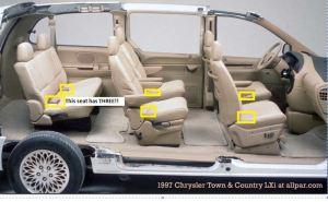 Minivan Seat count